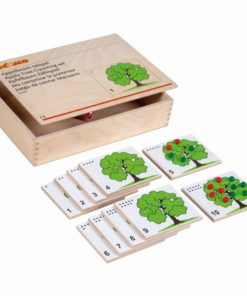 Apple tree counting game - Educo