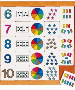 Counting diagram 6 to 10 - Educo