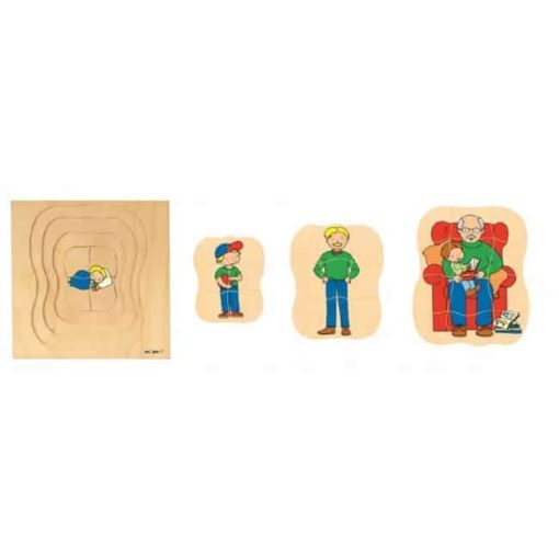Puzzle croissance/cycle de vie : grand-père - Educo