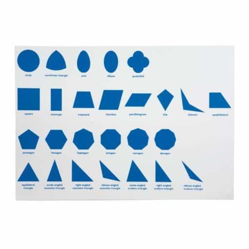 Cabinet de géometrie : affiche de contrôle - Nienhuis Montessori