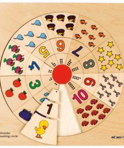 Cercle à compter - Educo