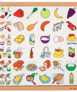 Diagramme alimentaire - Educo