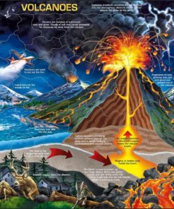 Maxi puzzle volcanoes: English - Larsen