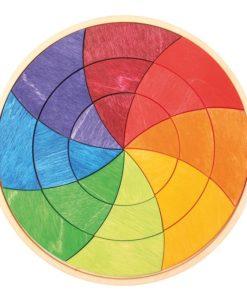 Le petit cercle de couleurs Goethe - Grimm's