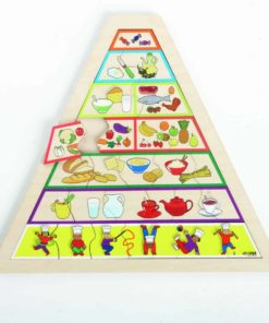 Know what you are eating puzzle - Rolf
